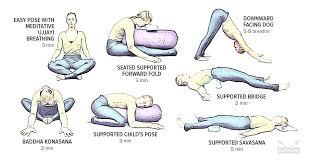 can yoga help reduce high blood pressure  keepinfit